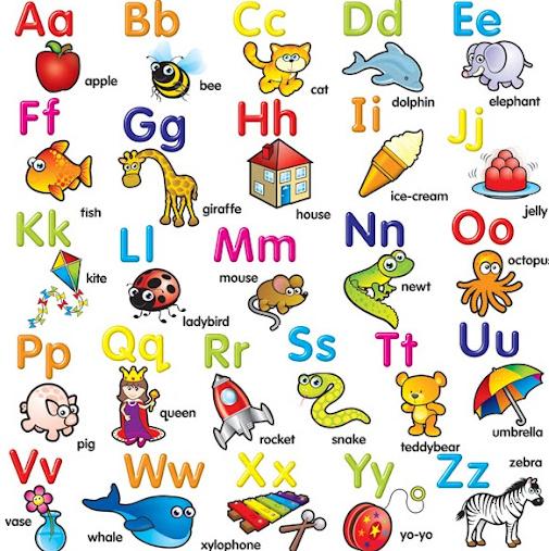 aprender-ingles-abecedario